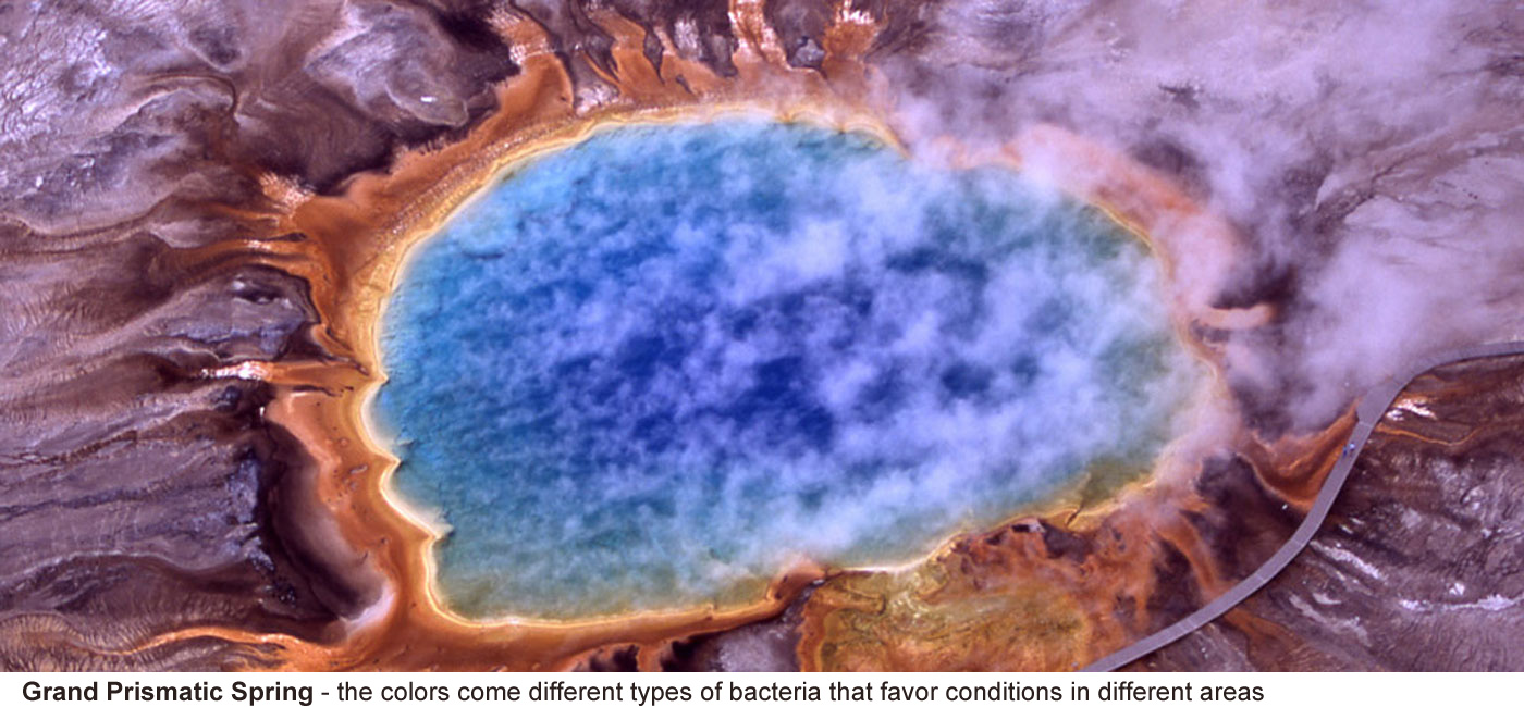 Grand Prismatic Spring - In Yellowstone Park. Named because of its  								rainbow colors, like those produced by a prism.  								The colors come different types of bacteria that  								favor conditions in different parts of the spring,  								the blue middle is sterile
